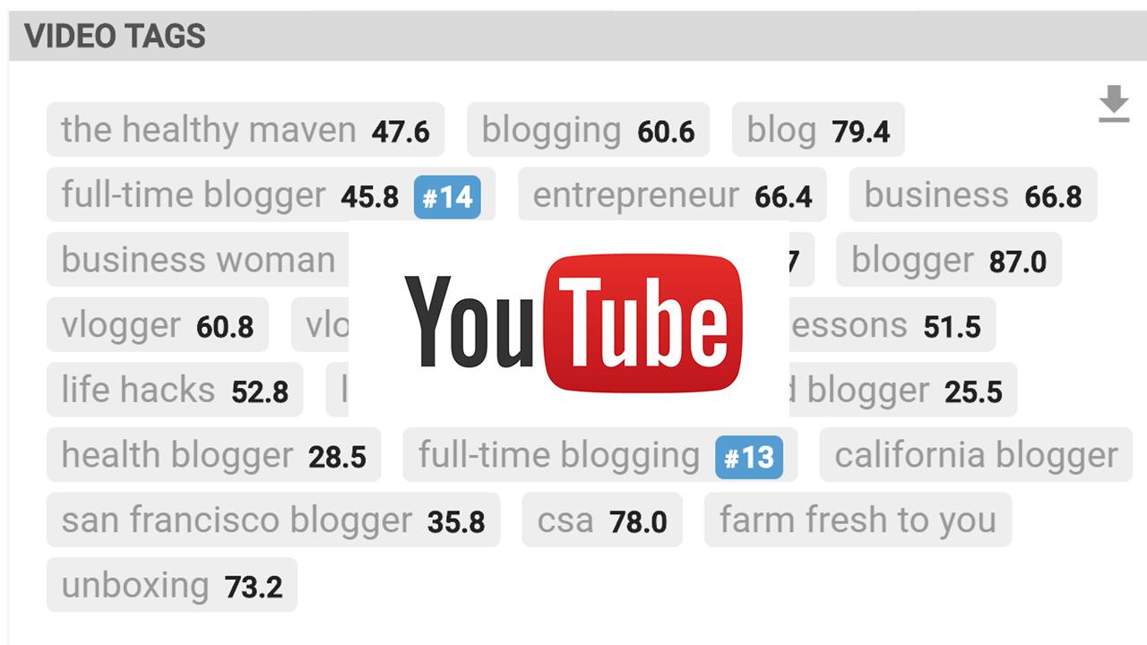SEO Youtube #3 ] Hơn 70% Youtuber hiểu sai cách thức đặt tiêu đề ...